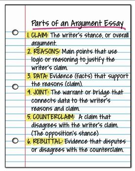 The Five Parts of the College Paragraph